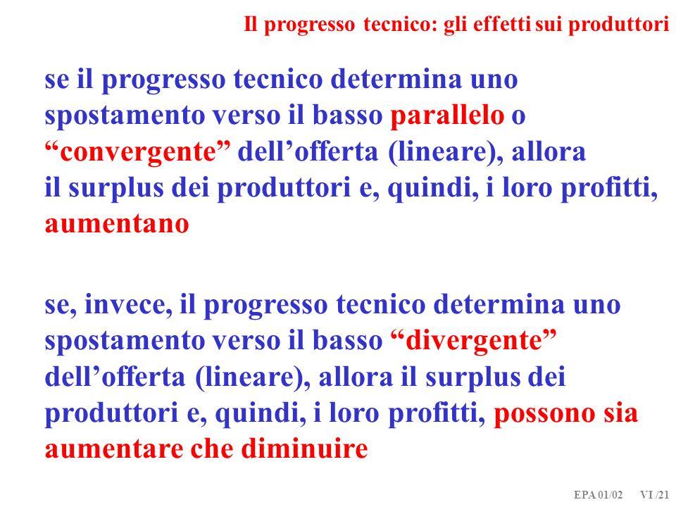 EPA 01/02 VI /21 Il progresso tecnico: gli effetti sui produttori se il progresso tecnico determina uno spostamento verso il basso parallelo o converg
