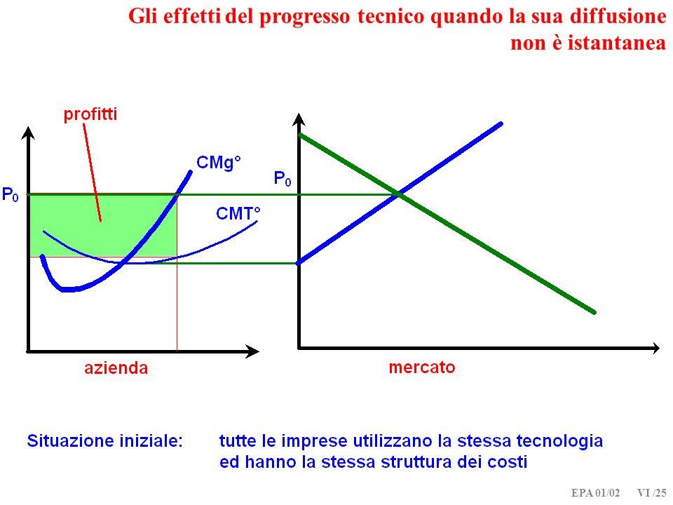 EPA 01/02 VI /25 Gli effetti del progresso tecnico quando la sua diffusione non è istantanea