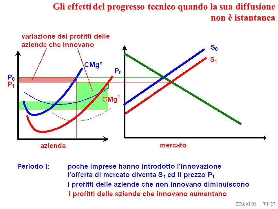 EPA 01/02 VI /27 Gli effetti del progresso tecnico quando la sua diffusione non è istantanea