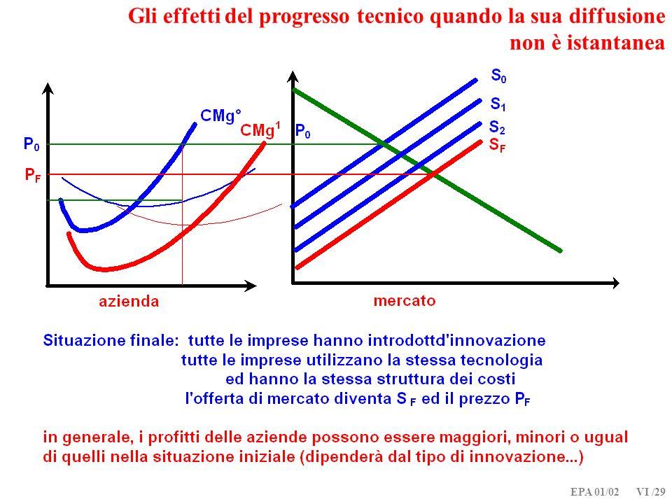 EPA 01/02 VI /29 Gli effetti del progresso tecnico quando la sua diffusione non è istantanea