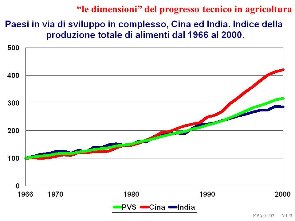 EPA 01/02 VI /4 le dimensioni del progresso tecnico in agricoltura
