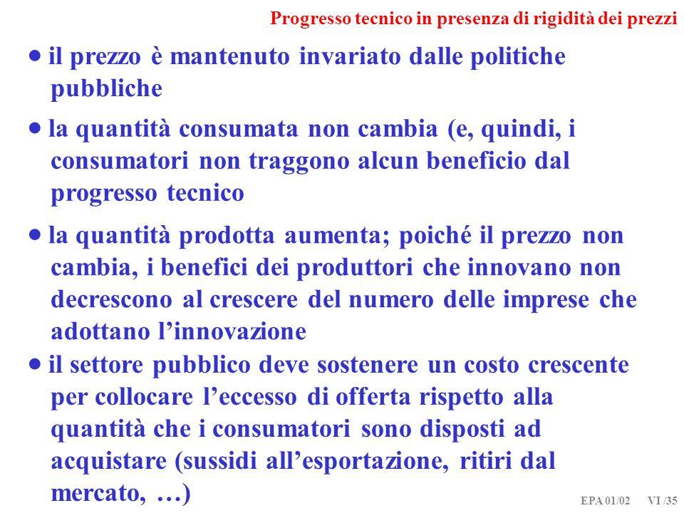 EPA 01/02 VI /35 Progresso tecnico in presenza di rigidità dei prezzi il prezzo è mantenuto invariato dalle politiche pubbliche la quantità consumata