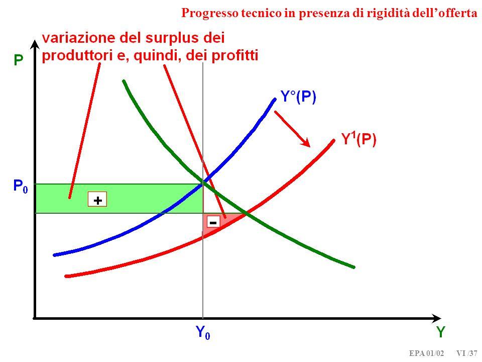 EPA 01/02 VI /37 Progresso tecnico in presenza di rigidità dellofferta
