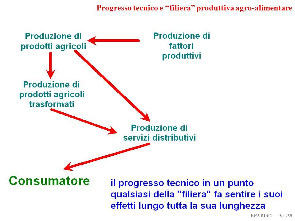 EPA 01/02 VI /38 Progresso tecnico e filiera produttiva agro-alimentare