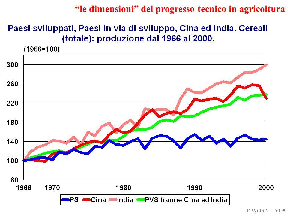 EPA 01/02 VI /5 le dimensioni del progresso tecnico in agricoltura