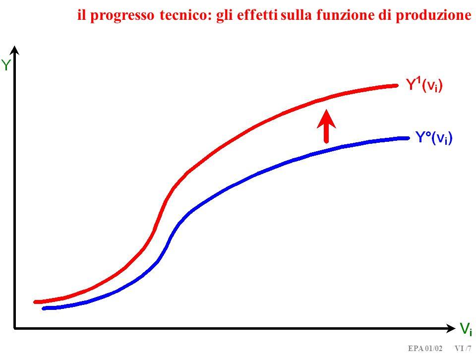 EPA 01/02 VI /8 il progresso tecnico: gli effetti sulla funzione di produzione