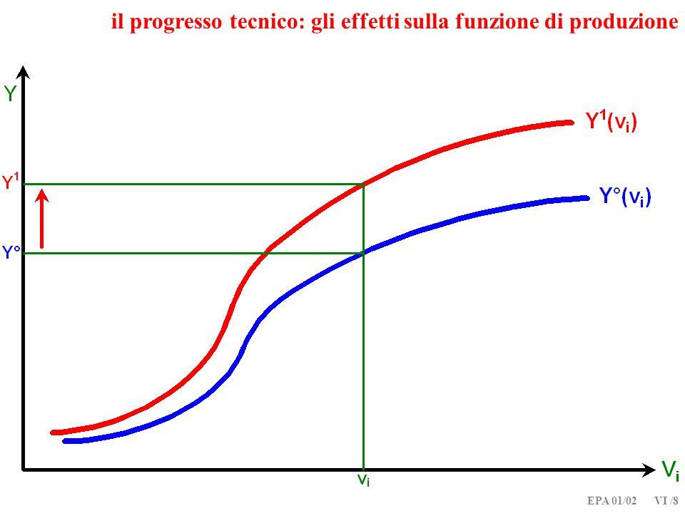 EPA 01/02 VI /9 il progresso tecnico: gli effetti sulla funzione di produzione