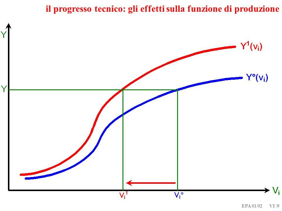 EPA 01/02 VI /10 il progresso tecnico: gli effetti sul costo marginale