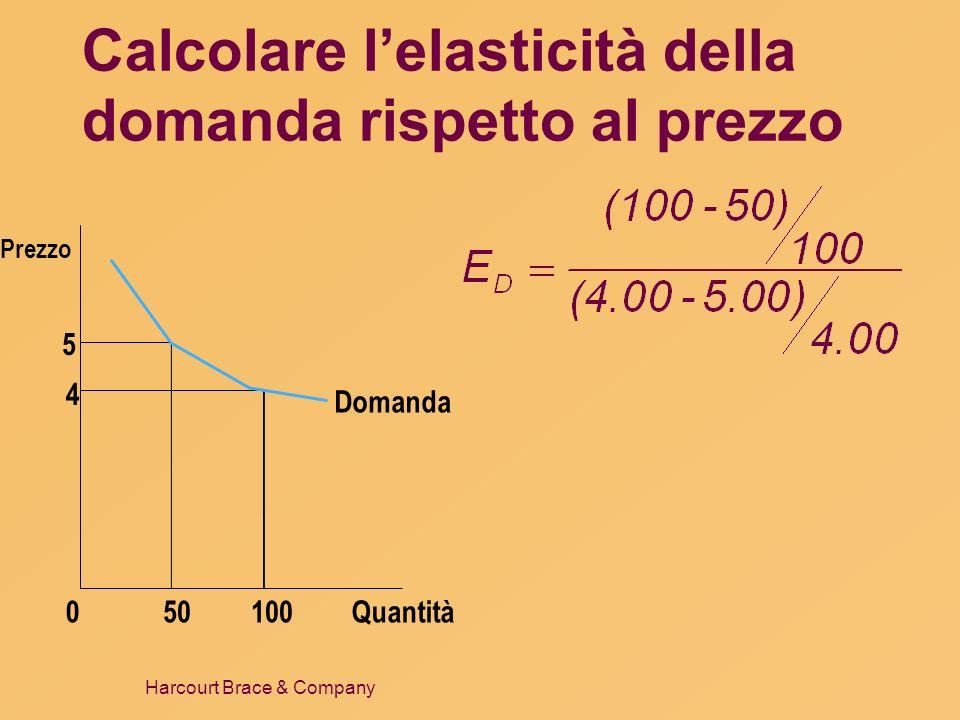 Harcourt Brace & Company Calcolare lelasticità della domanda rispetto al prezzo 5 4 Domanda Quantità1000 Prezzo 50