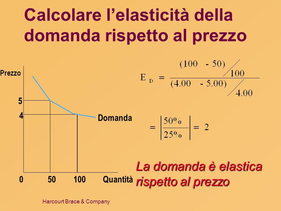 Harcourt Brace & Company Calcolare lelasticità della domanda rispetto al prezzo La domanda è elastica rispetto al prezzo 5 4 Domanda Quantità1000 Prez