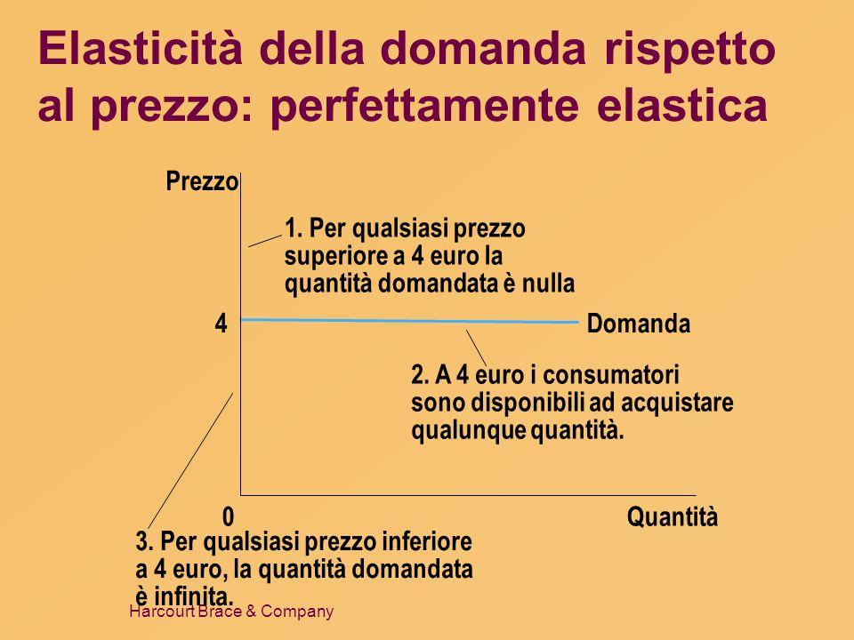 Harcourt Brace & Company Elasticità della domanda rispetto al prezzo: perfettamente elastica 4 Quantità0 Domanda 2. A 4 euro i consumatori sono dispon