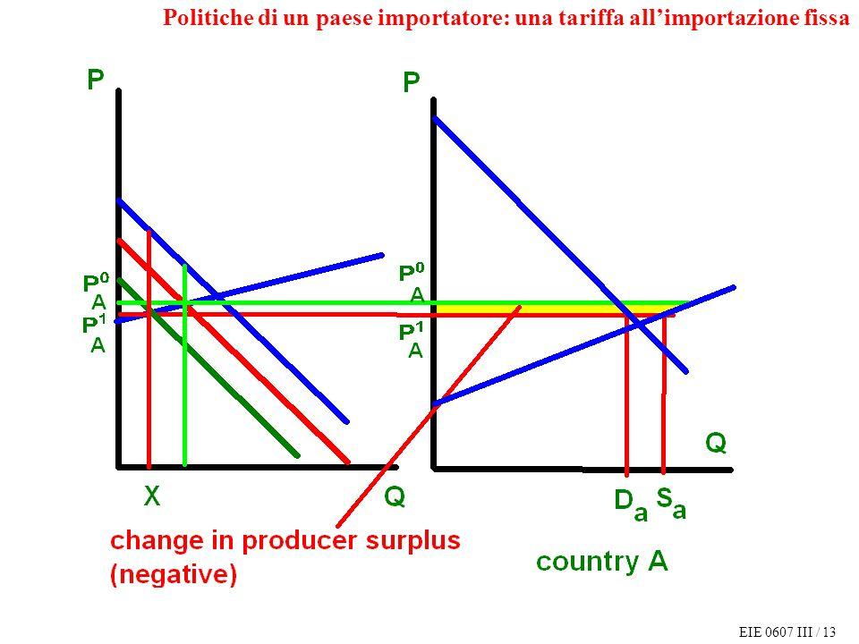 EIE 0607 III / 13 Politiche di un paese importatore: una tariffa allimportazione fissa