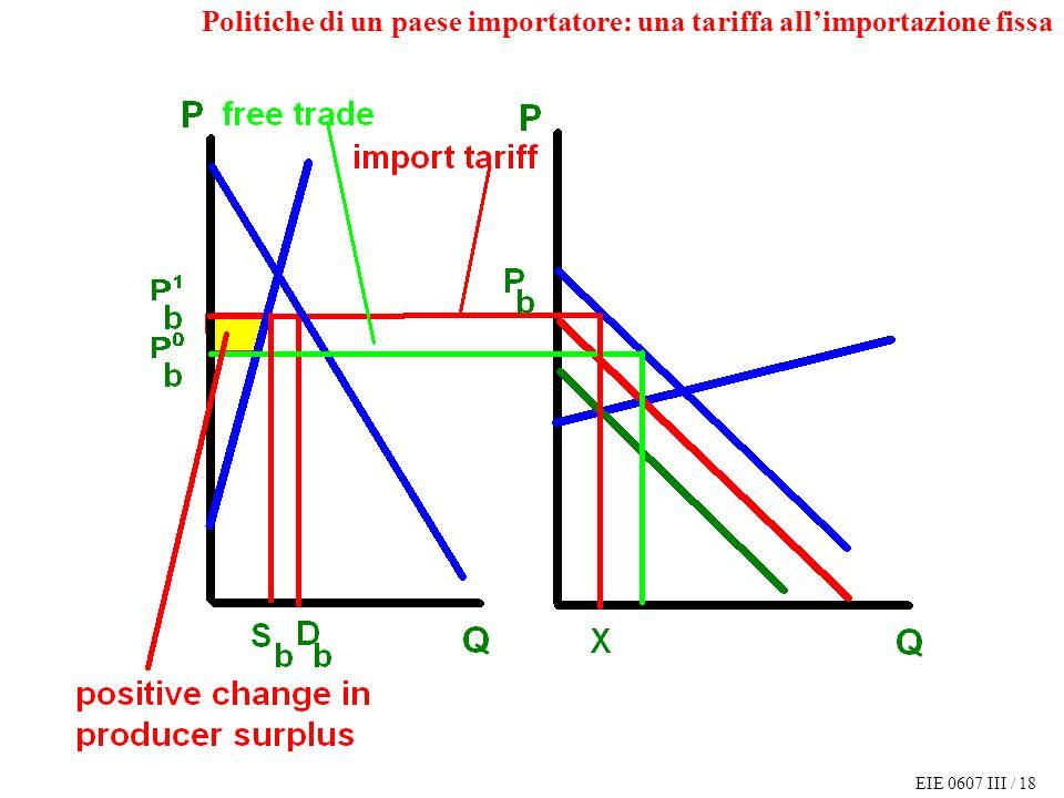 EIE 0607 III / 18 Politiche di un paese importatore: una tariffa allimportazione fissa