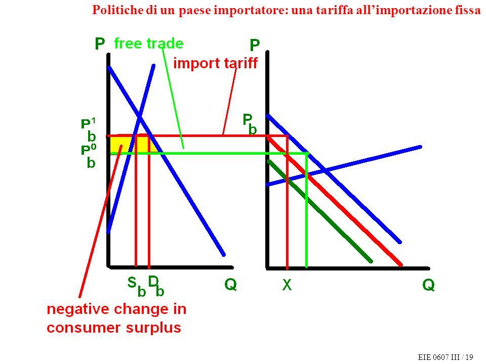 EIE 0607 III / 19 Politiche di un paese importatore: una tariffa allimportazione fissa