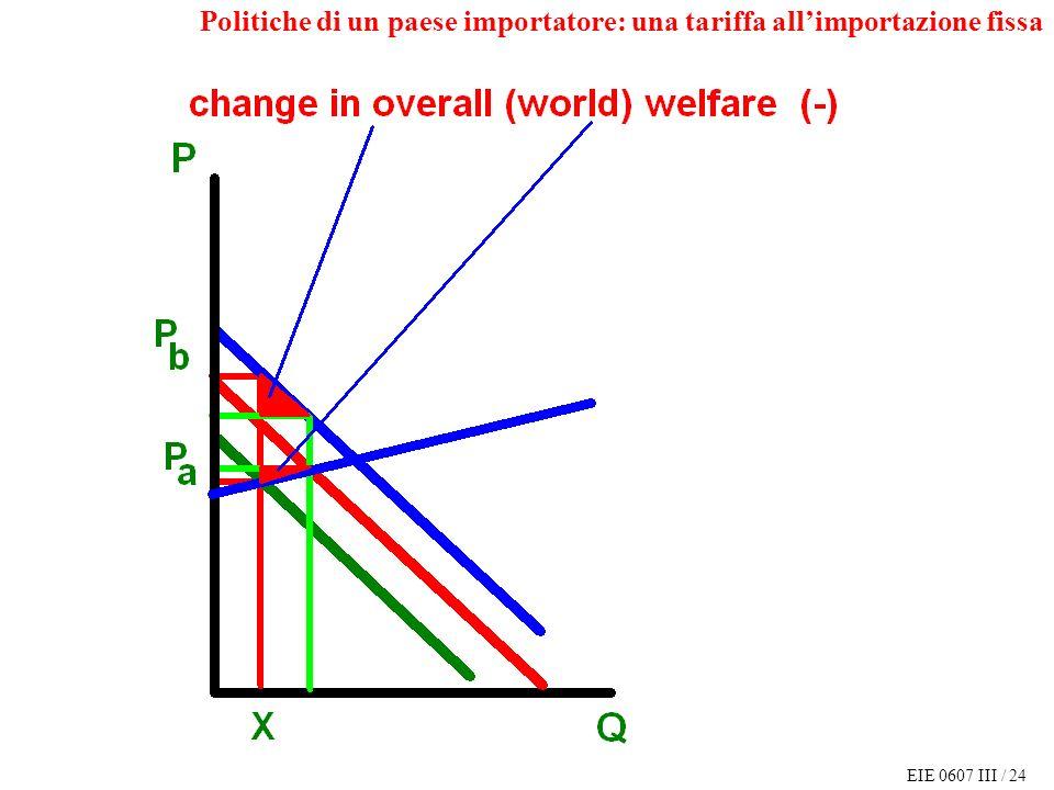 EIE 0607 III / 24 Politiche di un paese importatore: una tariffa allimportazione fissa