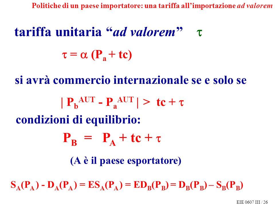 EIE 0607 III / 26 tariffa unitaria ad valorem = (P a + tc) P B = P A + tc + (A è il paese esportatore) S A (P A ) - D A (P A ) = ES A (P A ) = ED B (P B ) = D B (P B ) – S B (P B ) condizioni di equilibrio: si avrà commercio internazionale se e solo se | P b AUT - P a AUT | > tc + Politiche di un paese importatore: una tariffa allimportazione ad valorem