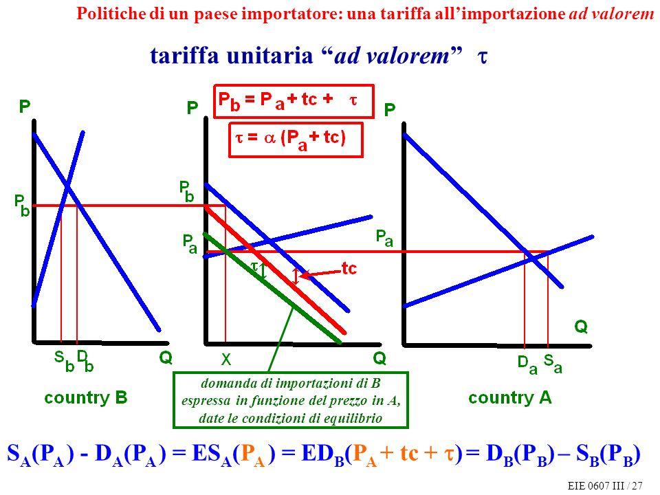 EIE 0607 III / 27 tariffa unitaria ad valorem S A (P A ) - D A (P A ) = ES A (P A ) = ED B (P A + tc + ) = D B (P B ) – S B (P B ) Politiche di un paese importatore: una tariffa allimportazione ad valorem domanda di importazioni di B espressa in funzione del prezzo in A, date le condizioni di equilibrio