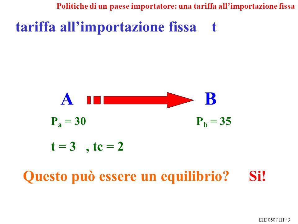 EIE 0607 III / 3 A B P a = 30 P b = 35 t = 3, tc = 2 Questo può essere un equilibrio? Si! Politiche di un paese importatore: una tariffa allimportazio