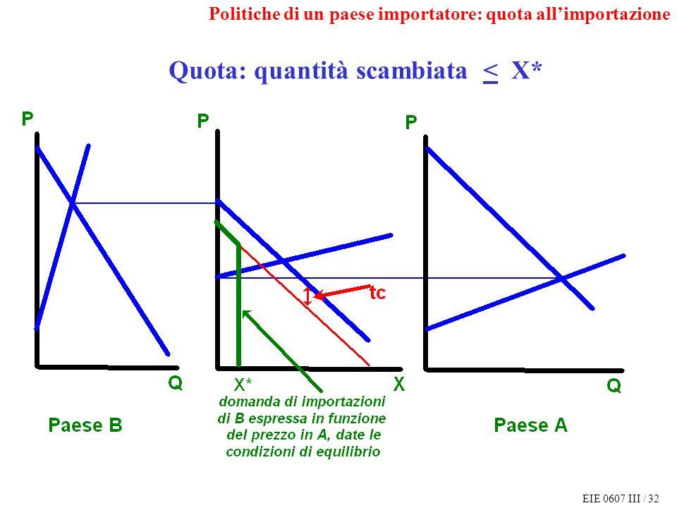 EIE 0607 III / 32 Politiche di un paese importatore: quota allimportazione Quota: quantità scambiata < X*