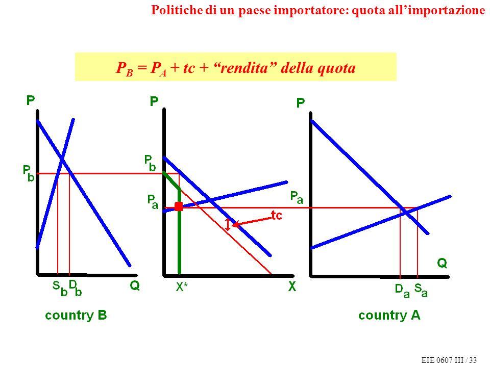 EIE 0607 III / 33 P B = P A + tc + rendita della quota Politiche di un paese importatore: quota allimportazione