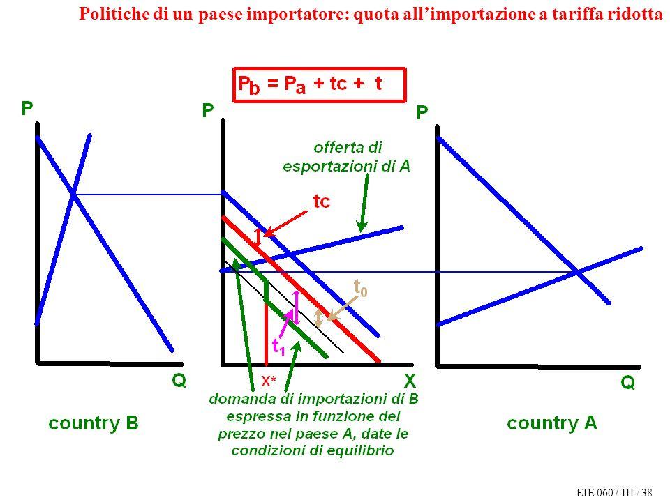 EIE 0607 III / 38 Politiche di un paese importatore: quota allimportazione a tariffa ridotta
