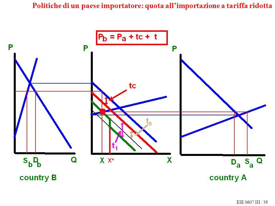 EIE 0607 III / 39 Politiche di un paese importatore: quota allimportazione a tariffa ridotta
