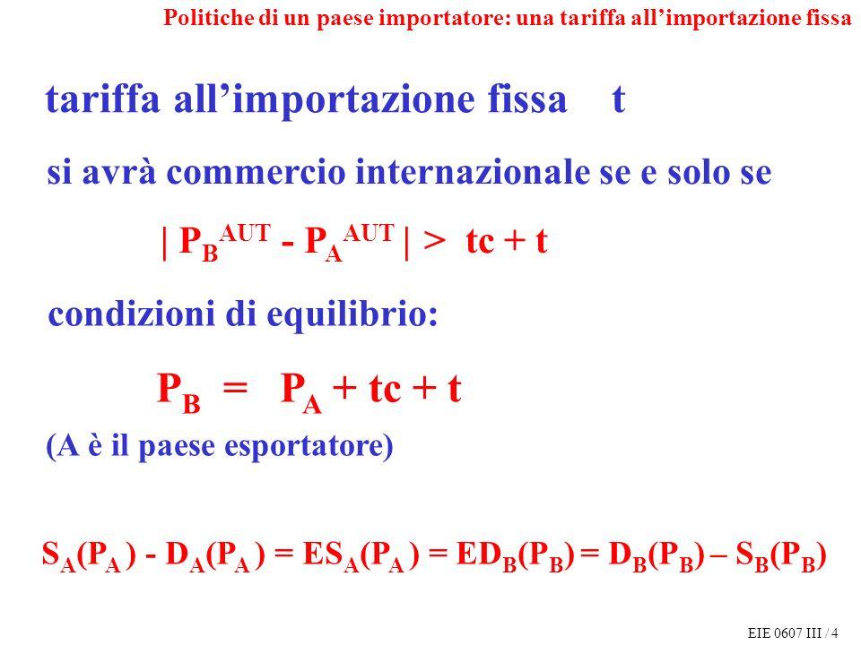 EIE 0607 III / 4 Politiche di un paese importatore: una tariffa allimportazione fissa tariffa allimportazione fissa t si avrà commercio internazionale se e solo se | P B AUT - P A AUT | > tc + t P B = P A + tc + t (A è il paese esportatore) S A (P A ) - D A (P A ) = ES A (P A ) = ED B (P B ) = D B (P B ) – S B (P B ) condizioni di equilibrio: