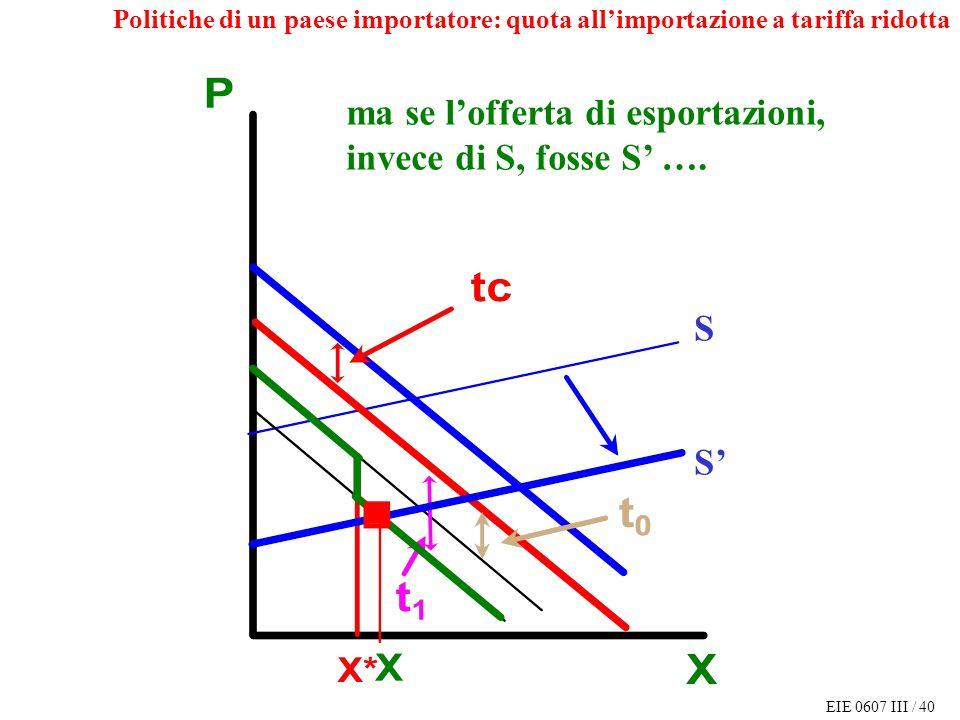 EIE 0607 III / 40 Politiche di un paese importatore: quota allimportazione a tariffa ridotta ma se lofferta di esportazioni, invece di S, fosse S ….