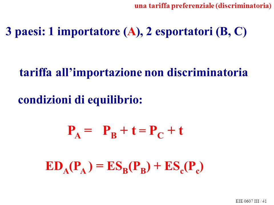 EIE 0607 III / 41 3 paesi: 1 importatore (A), 2 esportatori (B, C) tariffa allimportazione non discriminatoria P A = P B + t = P C + t ED A (P A ) = E