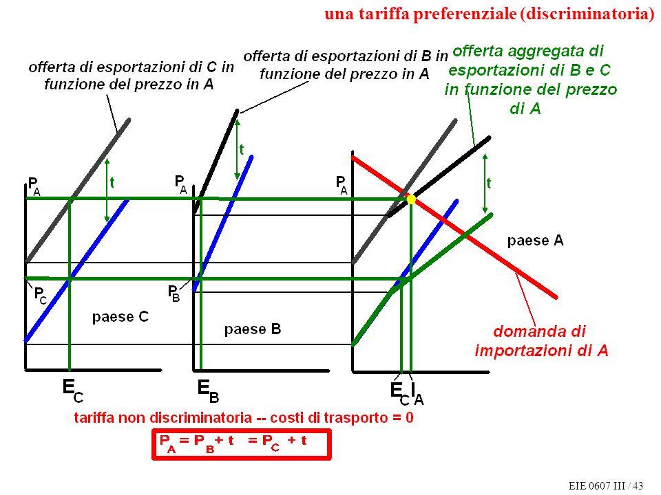 EIE 0607 III / 43 una tariffa preferenziale (discriminatoria)