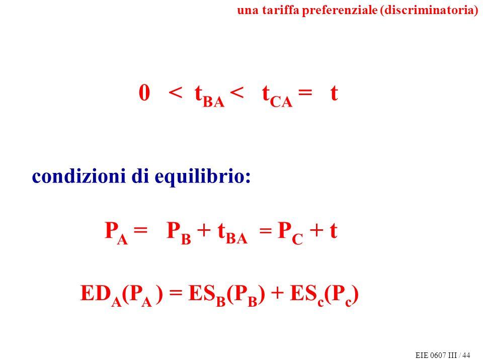 EIE 0607 III / 44 0 < t BA < t CA = t P A = P B + t BA = P C + t ED A (P A ) = ES B (P B ) + ES c (P c ) condizioni di equilibrio: una tariffa preferenziale (discriminatoria)