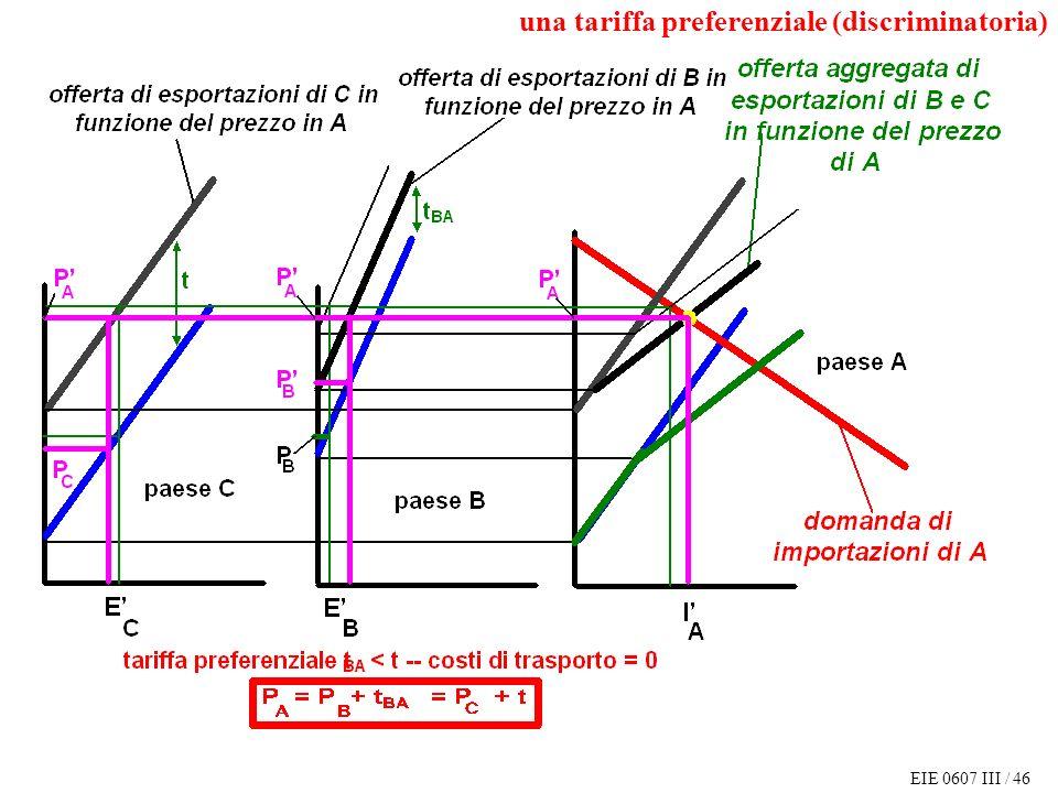 EIE 0607 III / 46 una tariffa preferenziale (discriminatoria)