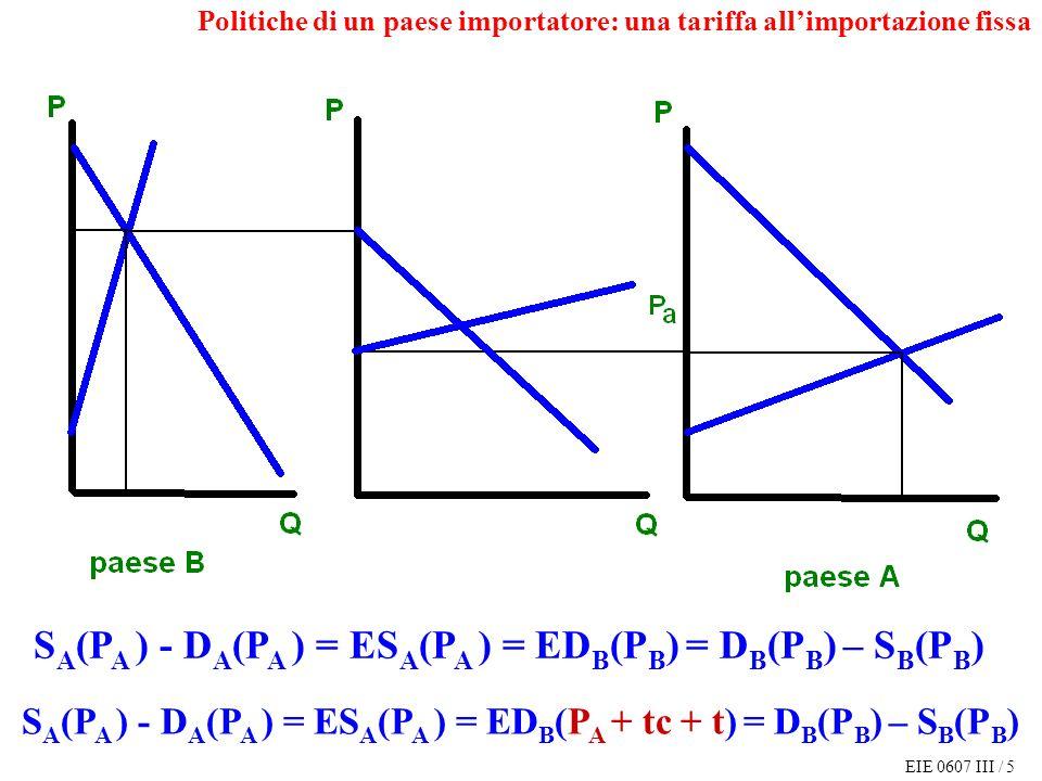 EIE 0607 III / 5 S A (P A ) - D A (P A ) = ES A (P A ) = ED B (P B ) = D B (P B ) – S B (P B ) Politiche di un paese importatore: una tariffa allimportazione fissa S A (P A ) - D A (P A ) = ES A (P A ) = ED B (P A + tc + t) = D B (P B ) – S B (P B )