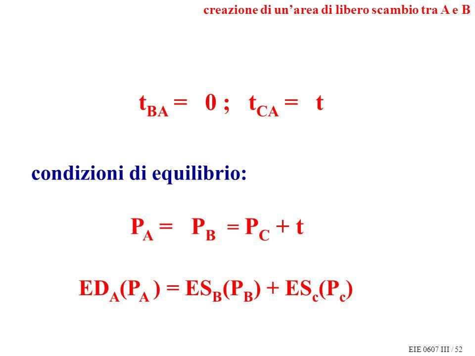 EIE 0607 III / 52 t BA = 0 ; t CA = t P A = P B = P C + t ED A (P A ) = ES B (P B ) + ES c (P c ) condizioni di equilibrio: creazione di unarea di libero scambio tra A e B