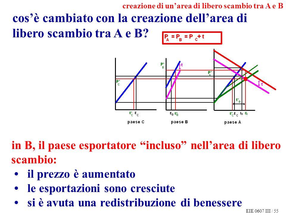 EIE 0607 III / 55 cosè cambiato con la creazione dellarea di libero scambio tra A e B.