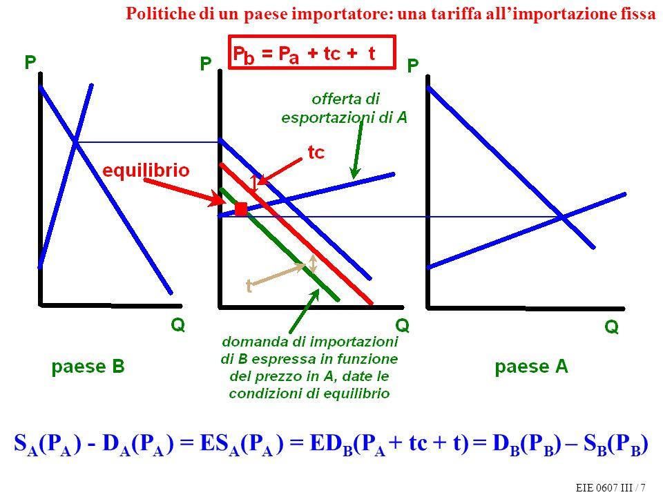 EIE 0607 III / 7 S A (P A ) - D A (P A ) = ES A (P A ) = ED B (P A + tc + t) = D B (P B ) – S B (P B ) Politiche di un paese importatore: una tariffa allimportazione fissa