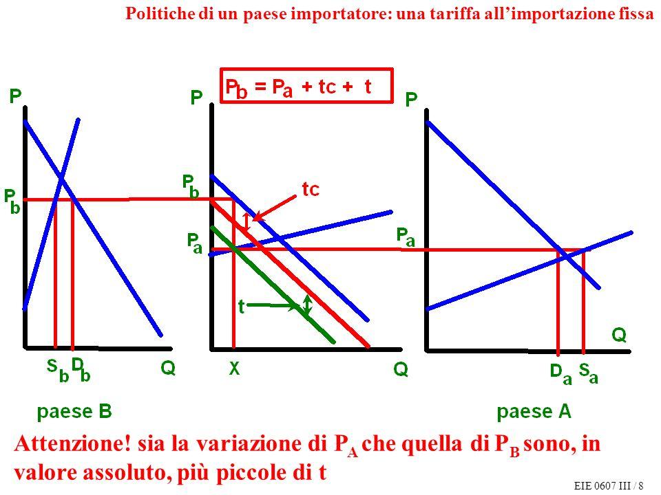 EIE 0607 III / 8 Politiche di un paese importatore: una tariffa allimportazione fissa Attenzione.
