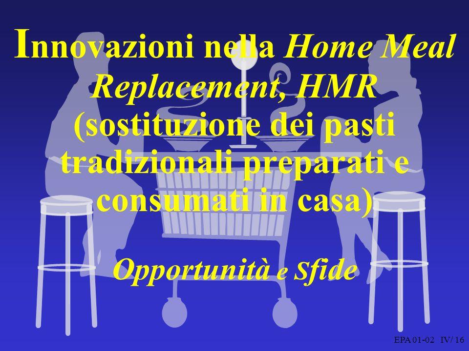 EPA 01-02 IV/ 16 I nnovazioni nella Home Meal Replacement, HMR (sostituzione dei pasti tradizionali preparati e consumati in casa) Opportunità e S fide