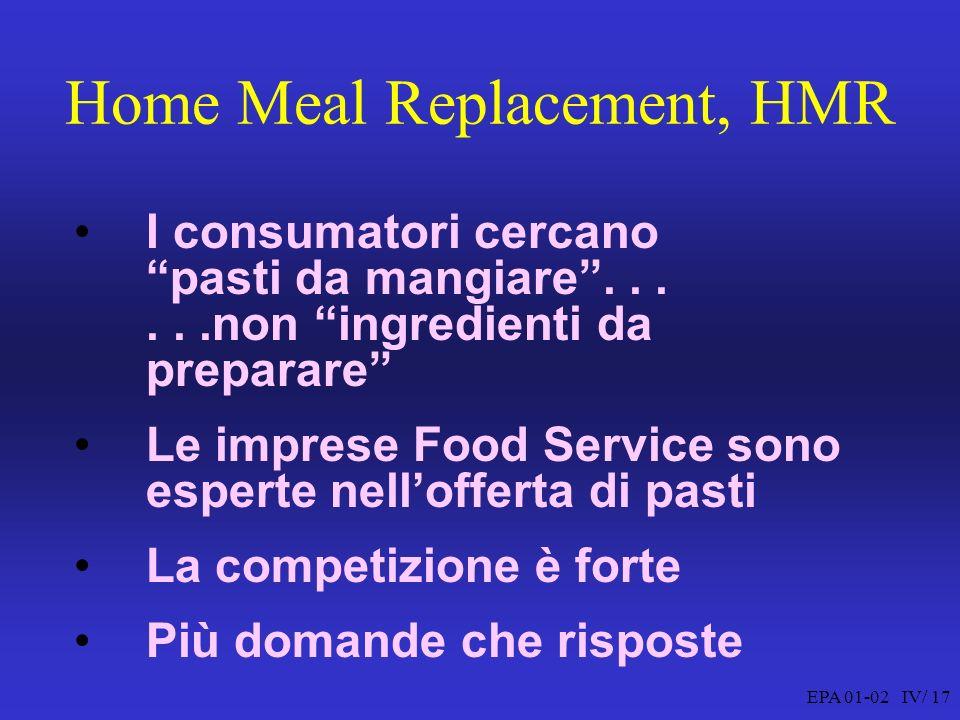 EPA 01-02 IV/ 17 Home Meal Replacement, HMR I consumatori cercano pasti da mangiare......non ingredienti da preparare Le imprese Food Service sono esperte nellofferta di pasti La competizione è forte Più domande che risposte