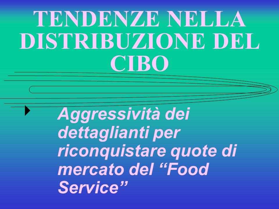 TENDENZE NELLA DISTRIBUZIONE DEL CIBO Aggressività dei dettaglianti per riconquistare quote di mercato del Food Service