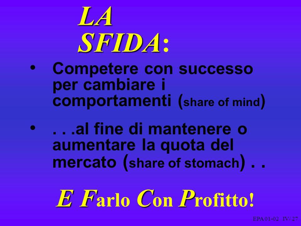 EPA 01-02 IV/ 27 Competere con successo per cambiare i comportamenti ( share of mind )...al fine di mantenere o aumentare la quota del mercato ( share of stomach )..