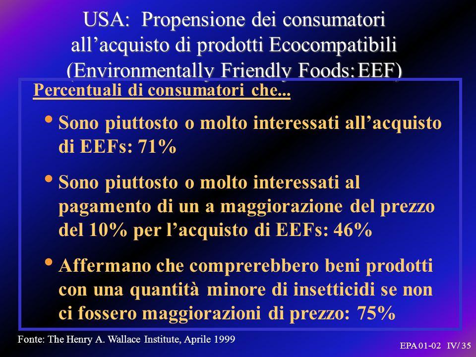 EPA 01-02 IV/ 35 Percentuali di consumatori che...