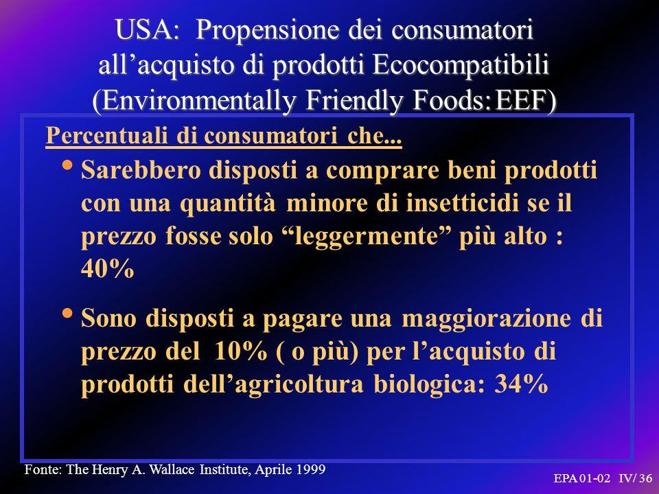EPA 01-02 IV/ 36 Percentuali di consumatori che...
