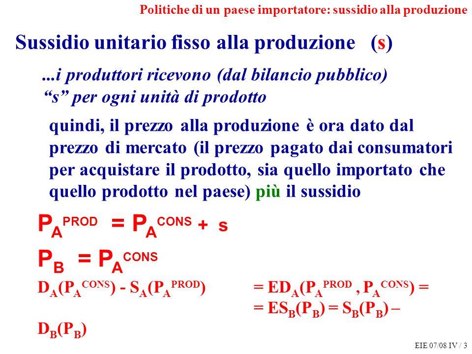 EIE 07/08 IV / 3 P A PROD = P A CONS + s P B = P A CONS Sussidio unitario fisso alla produzione (s)...i produttori ricevono (dal bilancio pubblico) s per ogni unità di prodotto quindi, il prezzo alla produzione è ora dato dal prezzo di mercato (il prezzo pagato dai consumatori per acquistare il prodotto, sia quello importato che quello prodotto nel paese) più il sussidio D A (P A CONS ) - S A (P A PROD ) = ED A (P A PROD, P A CONS ) = = ES B (P B ) = S B (P B ) – D B (P B ) Politiche di un paese importatore: sussidio alla produzione