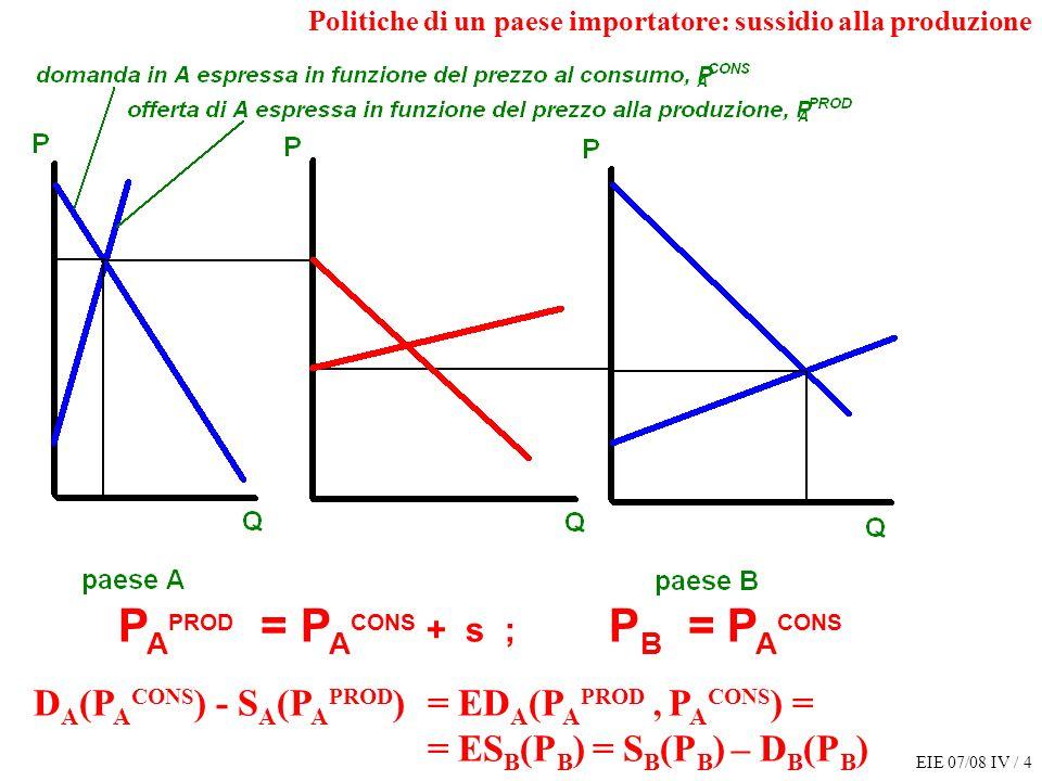 EIE 07/08 IV / 4 P A PROD = P A CONS + s ; P B = P A CONS D A (P A CONS ) - S A (P A PROD ) = ED A (P A PROD, P A CONS ) = = ES B (P B ) = S B (P B ) – D B (P B ) Politiche di un paese importatore: sussidio alla produzione