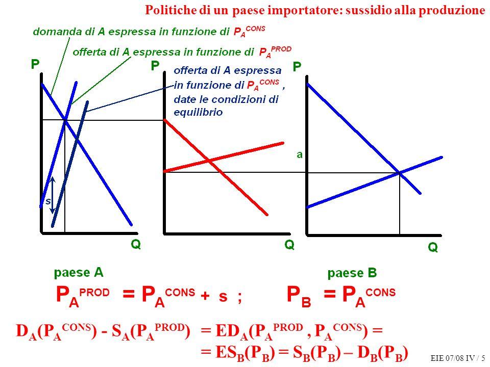 EIE 07/08 IV / 6 P A PROD = P A CONS + s ; P B = P A CONS D A (P A CONS ) - S A (P A PROD ) = ED A (P A PROD, P A CONS ) = = ES B (P B ) = S B (P B ) – D B (P B ) Politiche di un paese importatore: sussidio alla produzione