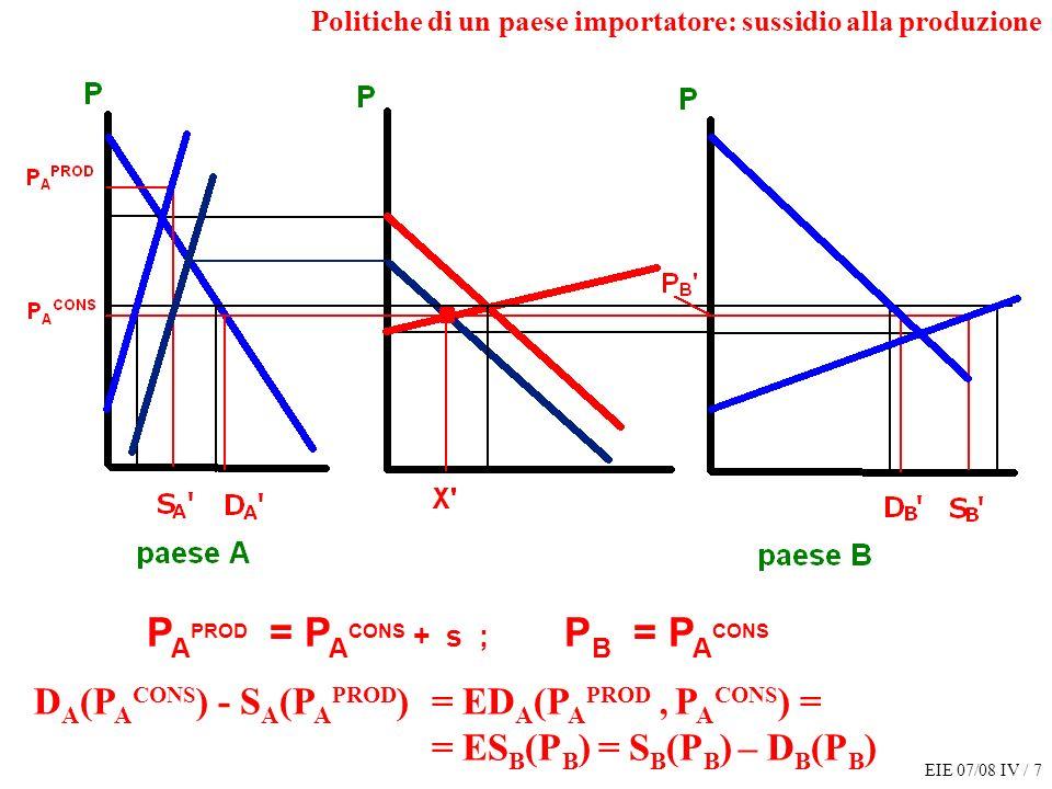 EIE 07/08 IV / 7 P A PROD = P A CONS + s ; P B = P A CONS D A (P A CONS ) - S A (P A PROD ) = ED A (P A PROD, P A CONS ) = = ES B (P B ) = S B (P B ) – D B (P B ) Politiche di un paese importatore: sussidio alla produzione