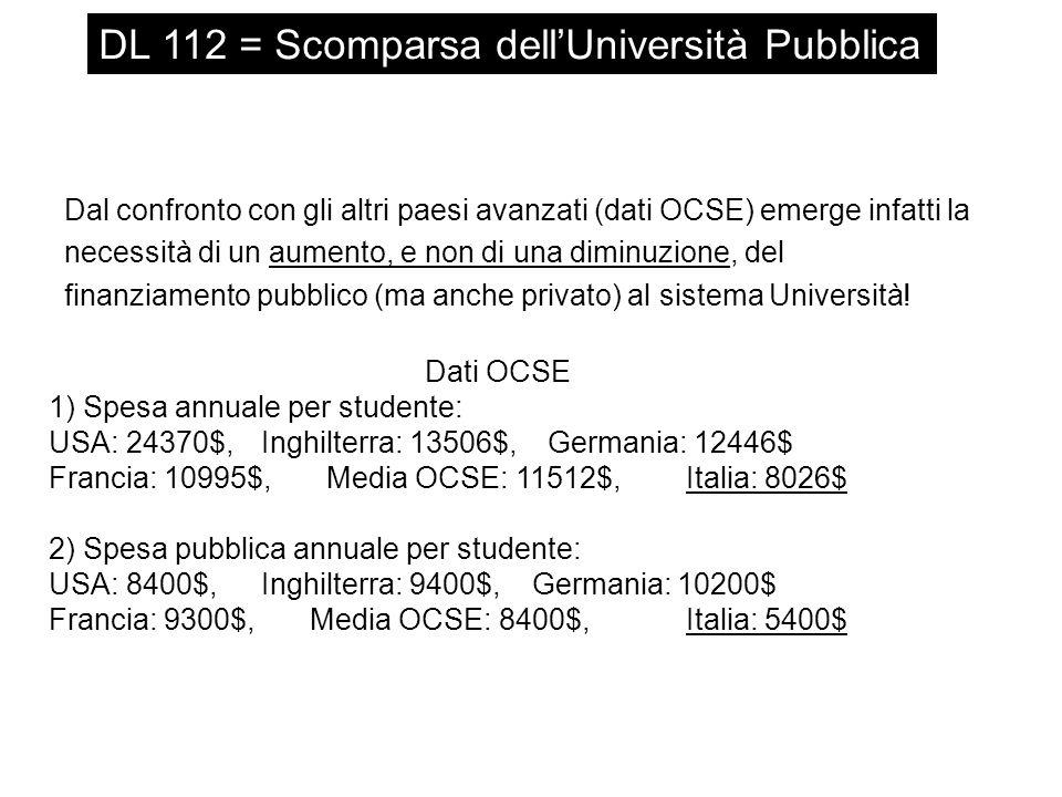 ItaliaFranciaRegno Unito Germania Studenti1.672.0001.591.0001.698.0001.825.000 Docenti50.00077.000126.000115.000 Studenti per docente33,420,713,515,9 Fondi statali (mil.