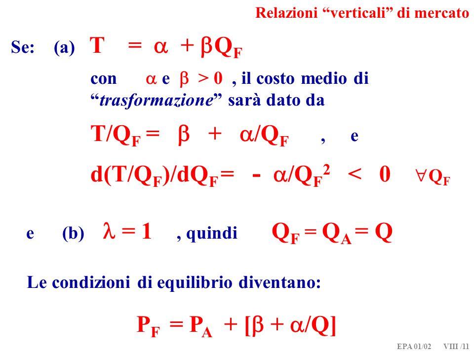 EPA 01/02 VIII /11 Relazioni verticali di mercato Le condizioni di equilibrio diventano: P F = P A + [ + /Q] Se: (a) T = + Q F con e > 0, il costo medio ditrasformazione sarà dato da T/Q F = + /Q F, e d(T/Q F )/dQ F = - /Q F 2 < 0 Q F e (b) = 1, quindi Q F = Q A = Q