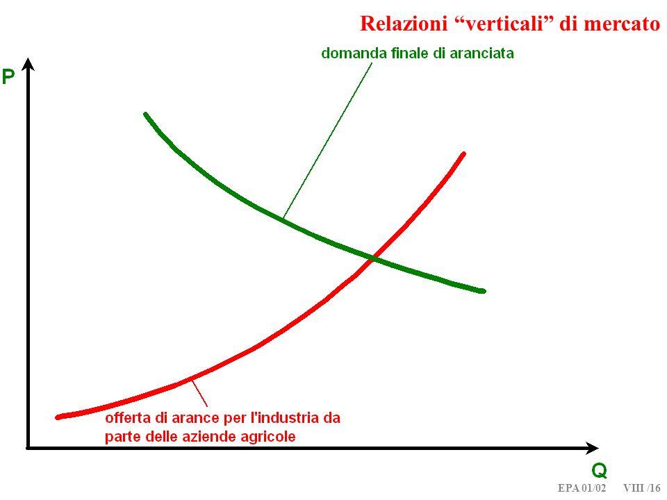 EPA 01/02 VIII /16 Relazioni verticali di mercato